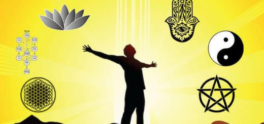 Spiritualità significato