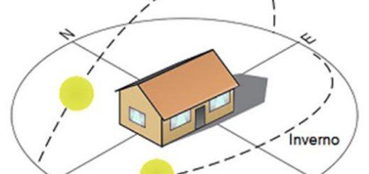 Casa esposta a nord